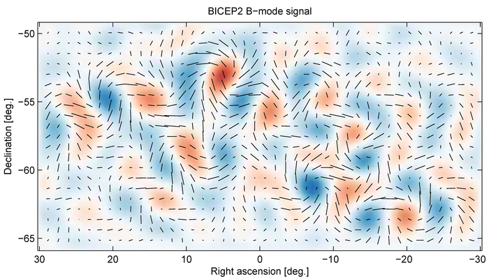 B-mode polarisation in BICEP2 observations, 2014-03-17
