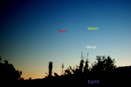 can you see other planets from earth - photo #2